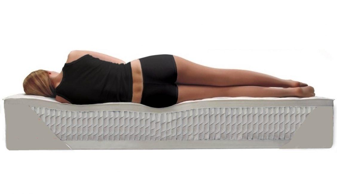 Il materasso ripete tutti i contorni e le curve del corpo