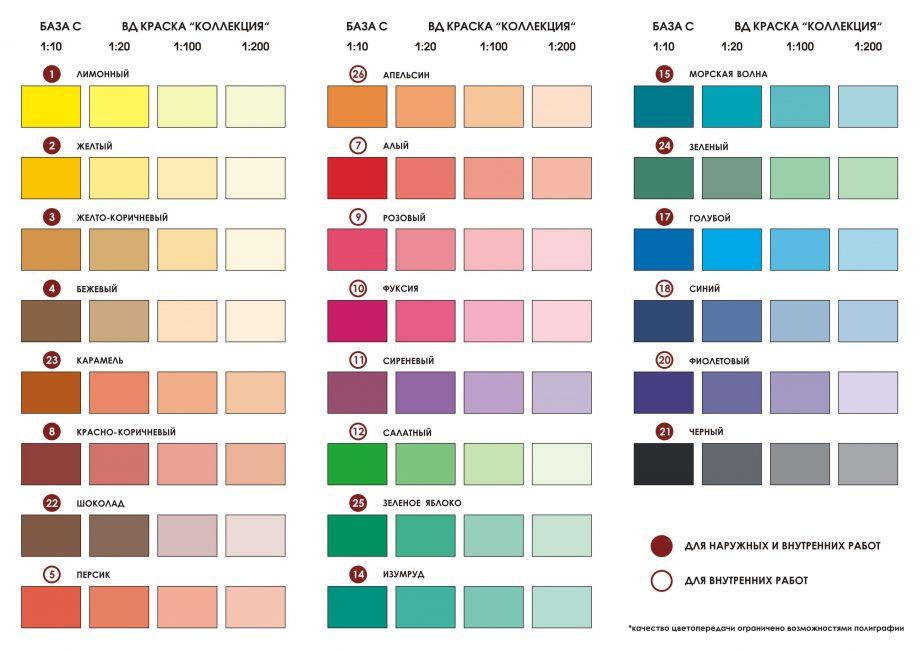 Renk seçiminin inceliklerini