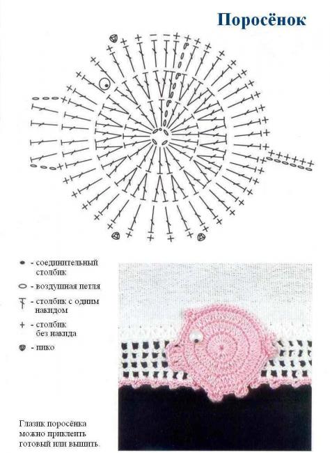 돼지 편직 패턴